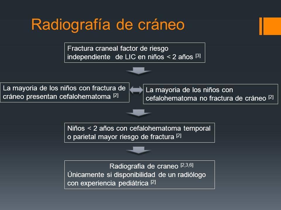 Radiografía de cráneo Fractura craneal factor de riesgo independiente de LIC en niños < 2 años [3]